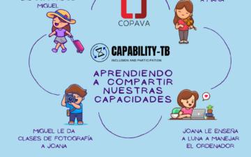 aprendiendo a compartir español